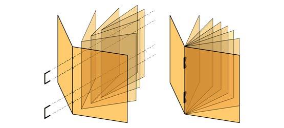 Brochure reliée avec agrafes